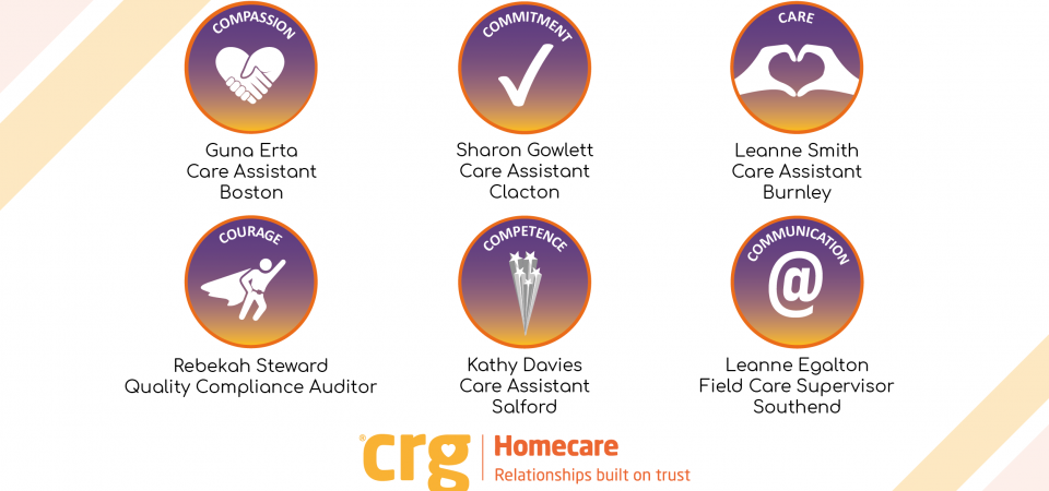 CRG Homecare's April Employee of the Month Winners Announced